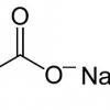 Ацетат натрію
