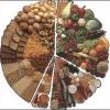 Холестерин. 27 способів знизити і утримувати його на низькому рівні